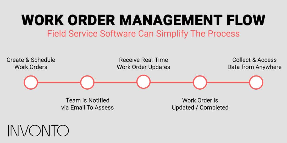 6 Ways Field Service Software Can Benefit Your Business