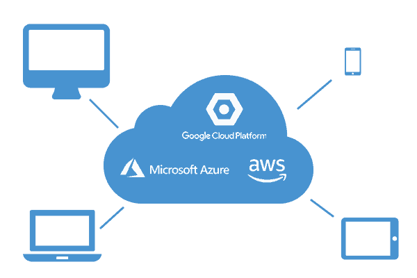 Invonto supports cloud application development through Google, Microsoft, and Amazon.
