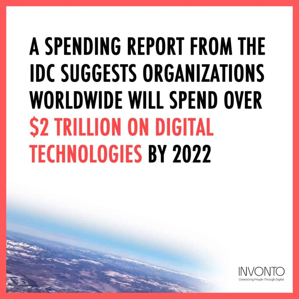 Business leaders will spend $2 trillion on digital transformation by 2022 | digital transformation trends infographic