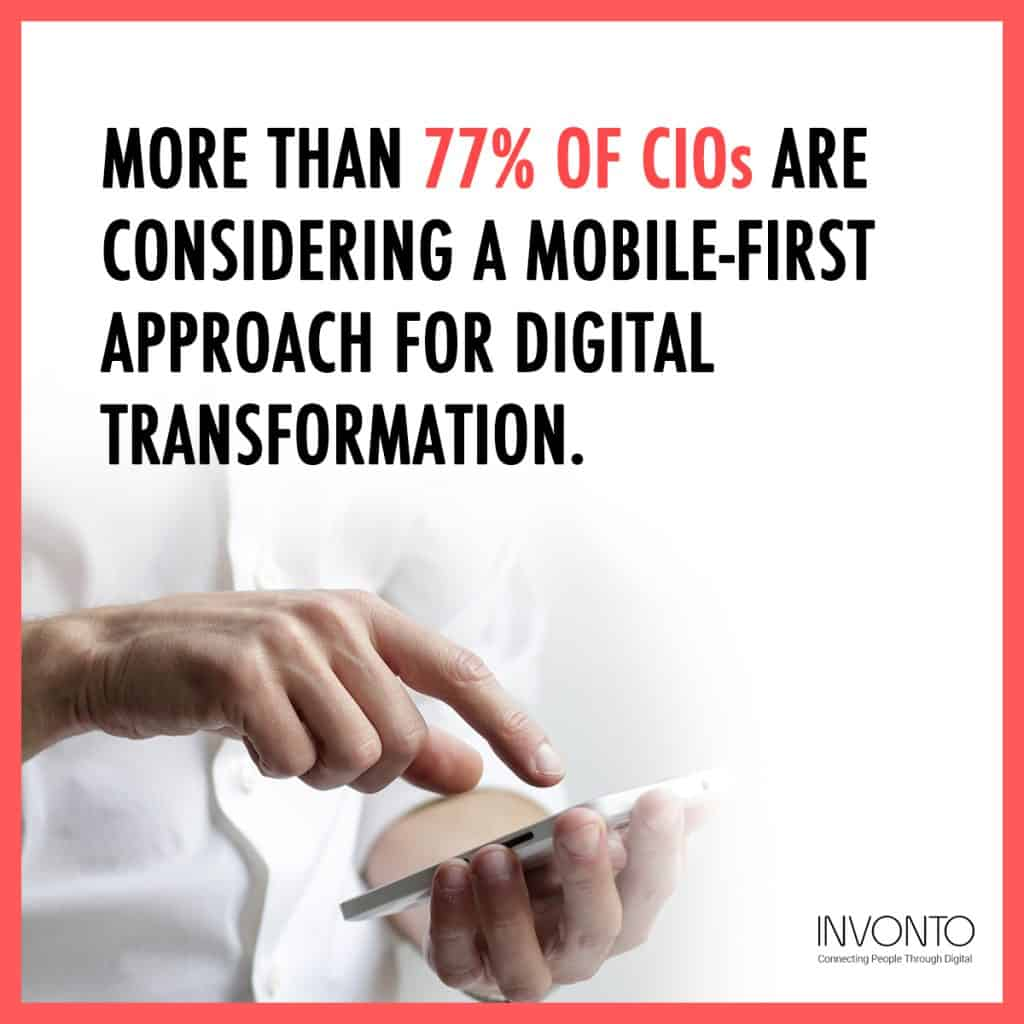 77% of CIOs will take a mobile approach in digital transformation strategy | digital transformation trends infographic